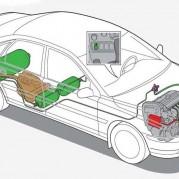 Система питания газовым топливом.